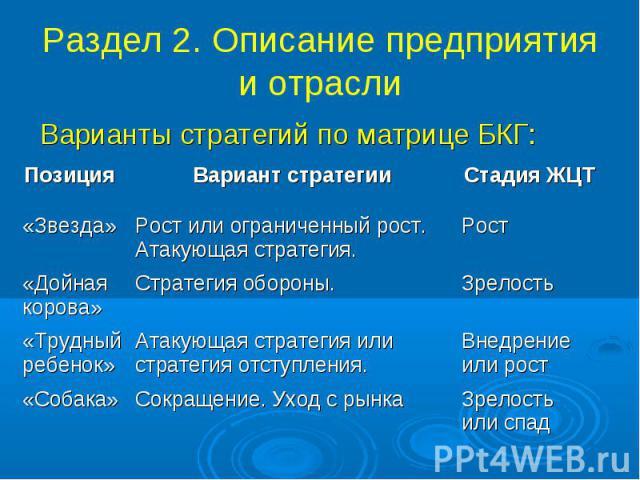 Раздел 2. Описание предприятия и отрасли Варианты стратегий по матрице БКГ: