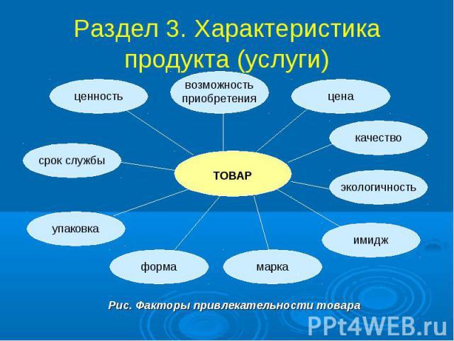 Раздел 3. Характеристика продукта (услуги)