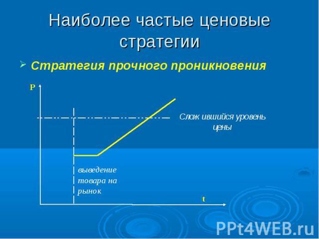 Наиболее частые ценовые стратегии Стратегия прочного проникновения