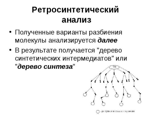 """Ретросинтетический анализ Полученные варианты разбиения молекулы анализируется далее В результате получается """"дерево синтетических интермедиатов"""" или """"дерево синтеза"""""""