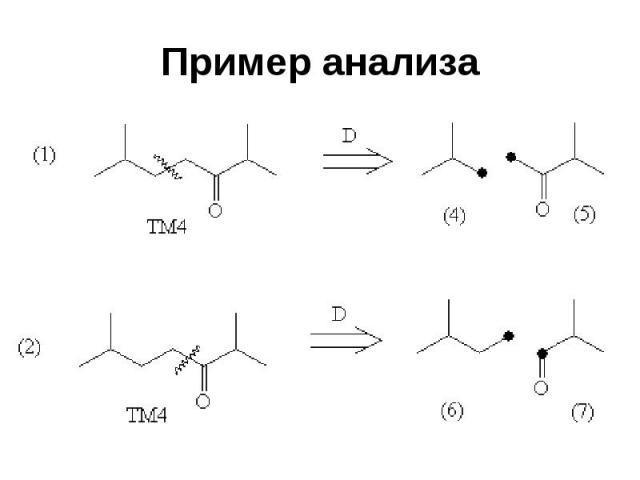 Пример анализа