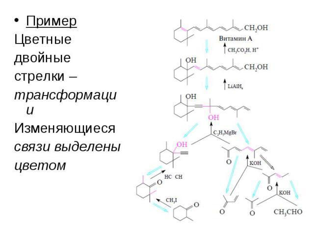 Пример Цветные двойные стрелки – трансформации Изменяющиеся связи выделены цветом