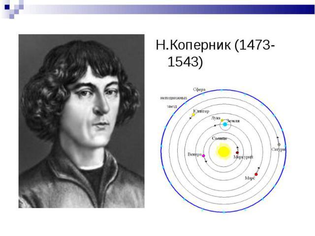 Н.Коперник (1473-1543) Н.Коперник (1473-1543)