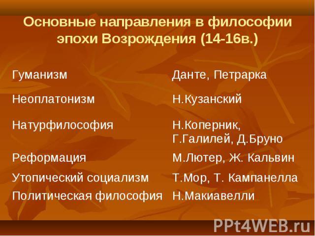 Основные направления в философии эпохи Возрождения (14-16в.)