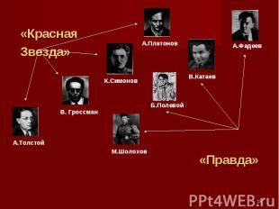 «Красная «Красная Звезда» «Правда»