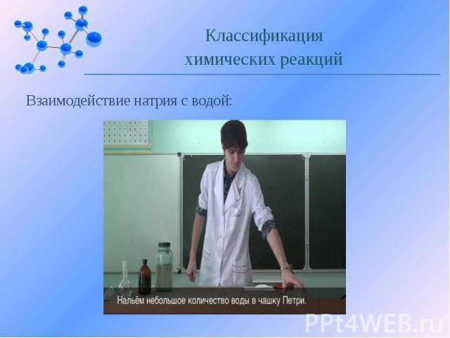 Взаимодействие натрия с водой: