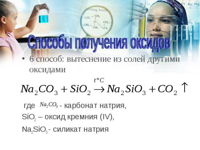 6 способ: вытеснение из солей другими оксидами 6 способ: вытеснение из солей другими оксидами где - карбонат натрия, SiO2 – оксид кремния (IV), Na2SiO3 - силикат натрия