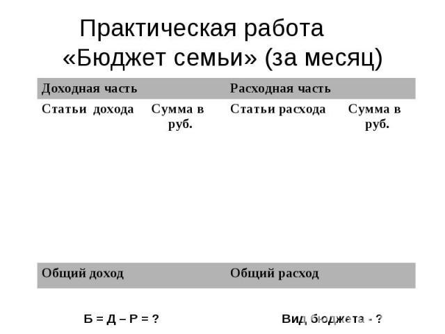 Практическая работа «Бюджет семьи» (за месяц)