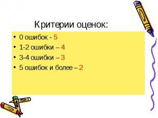0 ошибок - 5 0 ошибок - 5 1-2 ошибки – 4 3-4 ошибки – 3 5 ошибок и более – 2