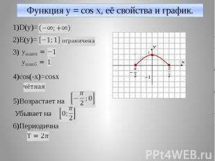 Функция y = cos x, её свойства и график. 1)D(y)= 2)E(y)= 3) 4)cos(-x)=cosx 5)Воз