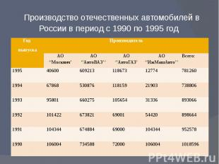 Производство отечественных автомобилей в России в период с 1990 по 1995 год