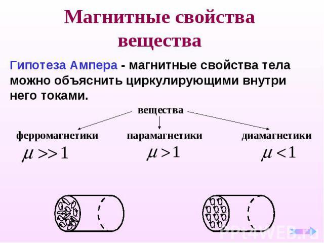 Магнитные свойства вещества