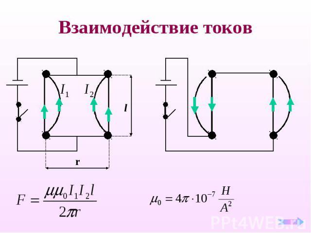 Взаимодействие токов