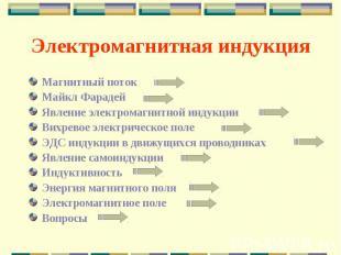 Электромагнитная индукция Магнитный поток Майкл Фарадей Явление электромагнитной