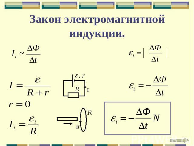 Закон электромагнитной индукции.