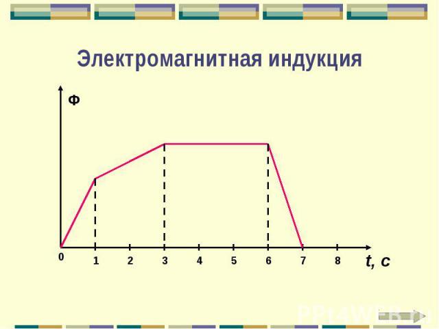 Электромагнитная индукция
