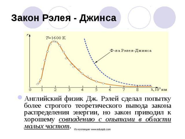 Английский физик Дж. Рэлей сделал попытку более строгого теоретического вывода закона распределения энергии, но закон приводил к хорошему совпадению с опытами в области малых частот. Английский физик Дж. Рэлей сделал попытку более строгого теоретиче…