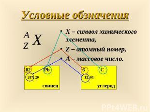 X – символ химического элемента, X – символ химического элемента, Z – атомный но