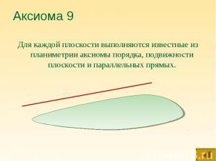Для каждой плоскости выполняются известные из планиметрии аксиомы порядка, подви