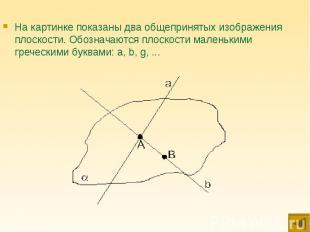 На картинке показаны два общепринятых изображения плоскости. Обозначаются плоско