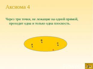 Через три точки, не лежащие на одной прямой, проходит одна и только одна плоскос