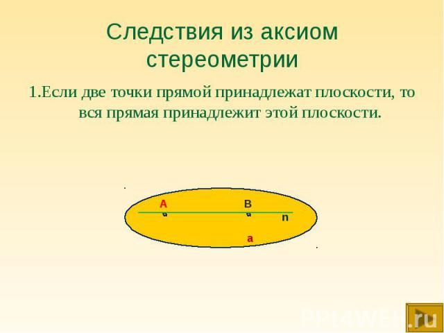1.Если две точки прямой принадлежат плоскости, то вся прямая принадлежит этой плоскости. 1.Если две точки прямой принадлежат плоскости, то вся прямая принадлежит этой плоскости.