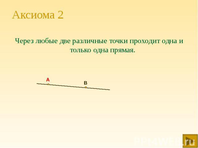 Через любые две различные точки проходит одна и только одна прямая. Через любые две различные точки проходит одна и только одна прямая.