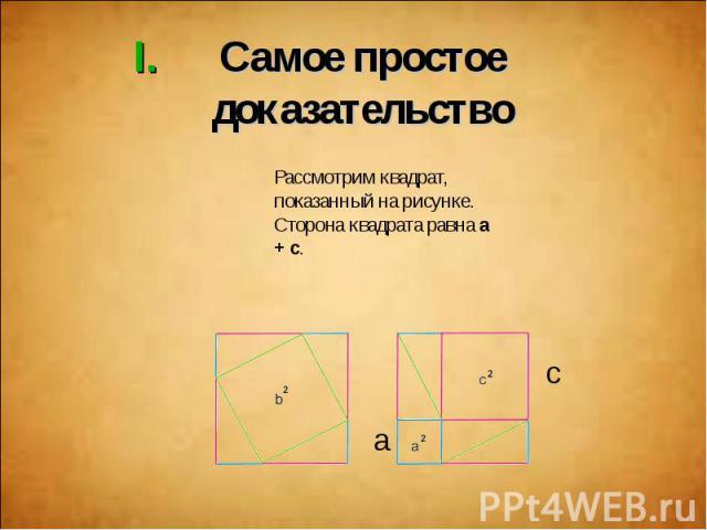 Рассмотрим квадрат, показанный на рисунке. Сторона квадрата равна a + c. Рассмотрим квадрат, показанный на рисунке. Сторона квадрата равна a + c.