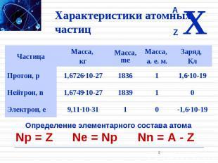Характеристики атомных частиц