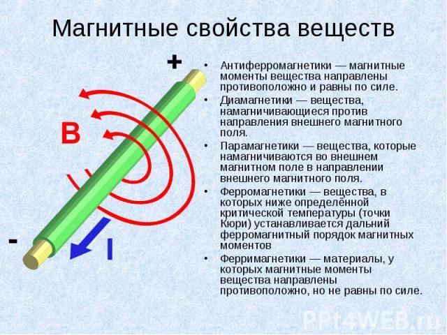 Антиферромагнетики — магнитные моменты вещества направлены противоположно и равны по силе. Антиферромагнетики — магнитные моменты вещества направлены противоположно и равны по силе. Диамагнетики — вещества, намагничивающиеся против направления внешн…