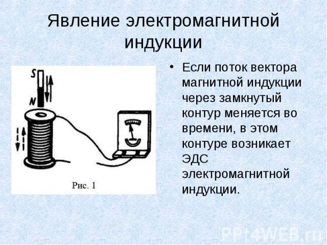 Если поток вектора магнитной индукции через замкнутый контур меняется во времени, в этом контуре возникает ЭДС электромагнитной индукции. Если поток вектора магнитной индукции через замкнутый контур меняется во времени, в этом контуре возникает ЭДС …