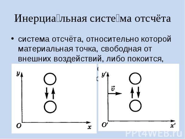 система отсчёта, относительно которой материальная точка, свободная от внешних воздействий, либо покоится, либо движется прямолинейно и равномерно (т.е. с постоянной скоростью). система отсчёта, относительно которой материальная точка, свободная от …