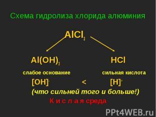 AlCl3 AlCl3 Al(OH)3 HCl слабое основание сильная кислота [OH]- < [H]+ (что си