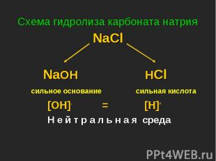 NaCl NaCl NaOH HCl сильное основание сильная кислота [OH]- = [H]+ Н е й т р а л