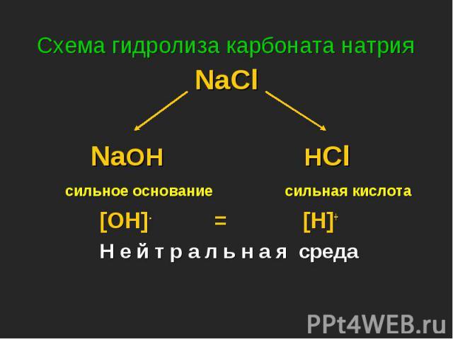 NaCl NaCl NaOH HCl сильное основание сильная кислота [OH]- = [H]+ Н е й т р а л ь н а я среда