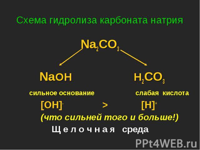Na2CO3 Na2CO3 NaOH H2CO3 сильное основание слабая кислота [OH]- > [H]+ (что сильней того и больше!) Щ е л о ч н а я среда