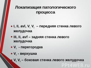 І, ІІ, avl, V1 V2 – передняя стенка левого желудочка І, ІІ, avl, V1 V2 – передня