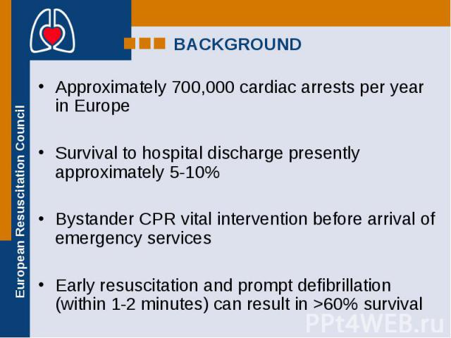Approximately 700,000 cardiac arrests per year in Europe Approximately 700,000 cardiac arrests per year in Europe Survival to hospital discharge presently approximately 5-10% Bystander CPR vital intervention before arrival of emergency services Earl…