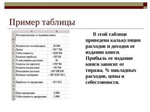 Пример таблицы В этой таблице приведена калькуляция расходов и доходов от издани