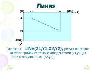 Оператор LINE(X1,Y1,X2,Y2); рисует на экране отрезок прямой из точки с координат