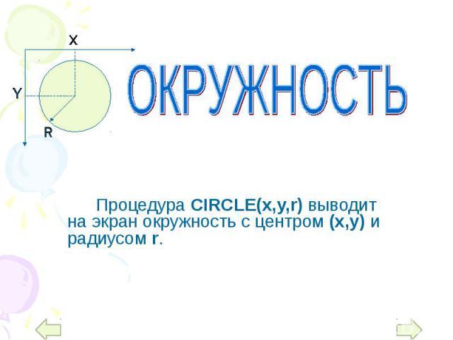Процедура CIRCLE(x,y,r) выводит на экран окружность с центром (х,у) и радиусом r.