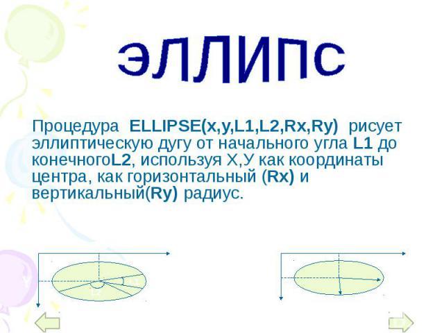 Процедура ELLIPSE(x,y,L1,L2,Rx,Ry) рисует эллиптическую дугу от начального угла L1 до конечногоL2, используя Х,У как координаты центра, как горизонтальный (Rx) и вертикальный(Ry) радиус. Процедура ELLIPSE(x,y,L1,L2,Rx,Ry) рисует эллиптическую дугу о…