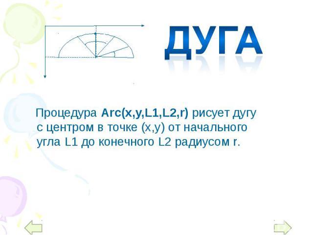Процедура Arc(x,y,L1,L2,r) рисует дугу с центром в точке (х,у) от начального угла L1 до конечного L2 радиусом r. Процедура Arc(x,y,L1,L2,r) рисует дугу с центром в точке (х,у) от начального угла L1 до конечного L2 радиусом r.