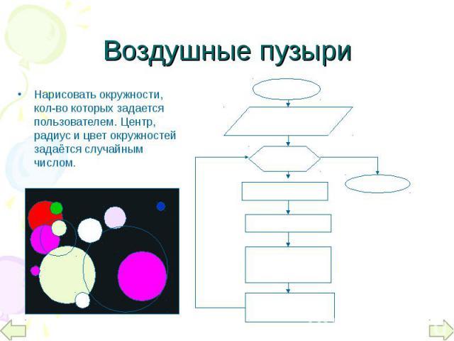 Нарисовать окружности, кол-во которых задается пользователем. Центр, радиус и цвет окружностей задаётся случайным числом. Нарисовать окружности, кол-во которых задается пользователем. Центр, радиус и цвет окружностей задаётся случайным числом.