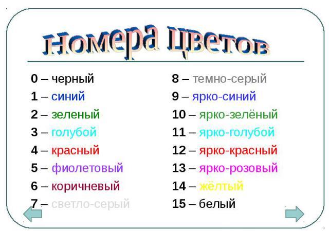 0 – черный 0 – черный 1 – синий 2 – зеленый 3 – голубой 4 – красный 5 – фиолетовый 6 – коричневый 7 – светло-серый