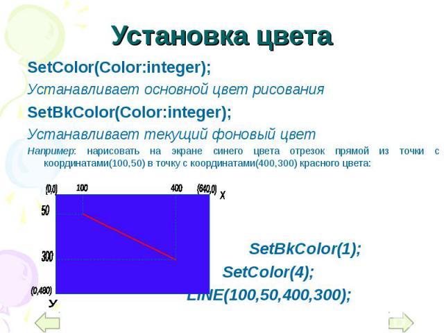 SetColor(Color:integer); SetColor(Color:integer); Устанавливает основной цвет рисования SetBkColor(Color:integer); Устанавливает текущий фоновый цвет Например: нарисовать на экране синего цвета отрезок прямой из точки с координатами(100,50) в точку …