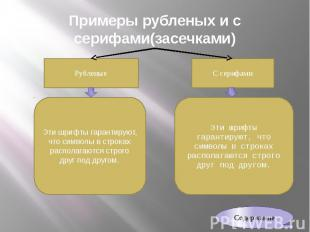 Примеры рубленых и с серифами(засечками)