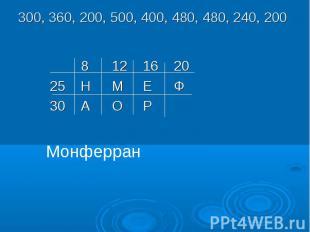 300, 360, 200, 500, 400, 480, 480, 240, 200 8 12 16 20 25 Н М Е Ф 30 А О Р
