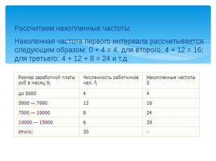 Рассчитаем накопленные частоты: Наколенная частота первого интервала рассчитывае