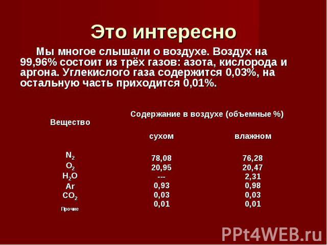 Мы многое слышали о воздухе. Воздух на 99,96% состоит из трёх газов: азота, кислорода и аргона. Углекислого газа содержится 0,03%, на остальную часть приходится 0,01%. Мы многое слышали о воздухе. Воздух на 99,96% состоит из трёх газов: азота, кисло…